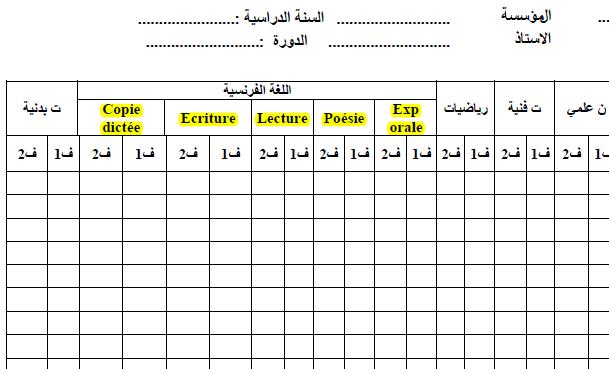 شبكة التنقيط للمستوى الثاني ابتدائي وفق مستجد اللغة الفرنسية