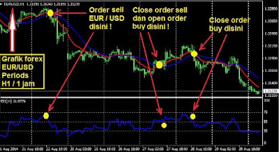 binary.com binary option iq option iq option strategy iq option softwere binary auto web