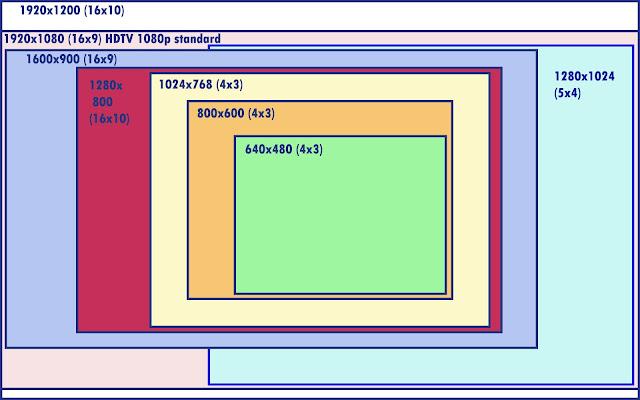 Tỉ lệ khung hình 16:9 và một số loại khung hình phổ biến 1
