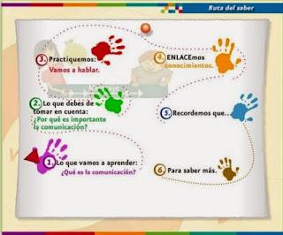 http://www.ceiploreto.es/sugerencias/tic2.sepdf.gob.mx/scorm/oas/esp/tercero/30/intro.swf