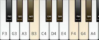 Melodic minor scale on key G# or A flat