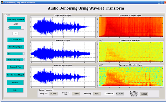 MATLAB code for Audio Denoising using DWT and Soft & Hard Threshold