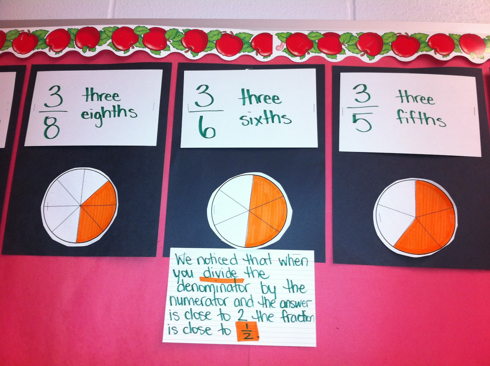 Thinking Of Teaching Fractions Part 2 Problem Solving