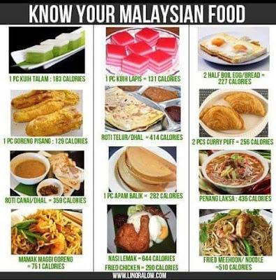 Makanan Di Malaysia Memang The Best.