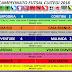 Confira os resultados dos jogos, classificação e próximos jogos do Campeonato de Futsal de Cuitegi