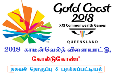 2018 Gold Coast Commonwealth Games: Notes, Results, Medal Tally  PDF