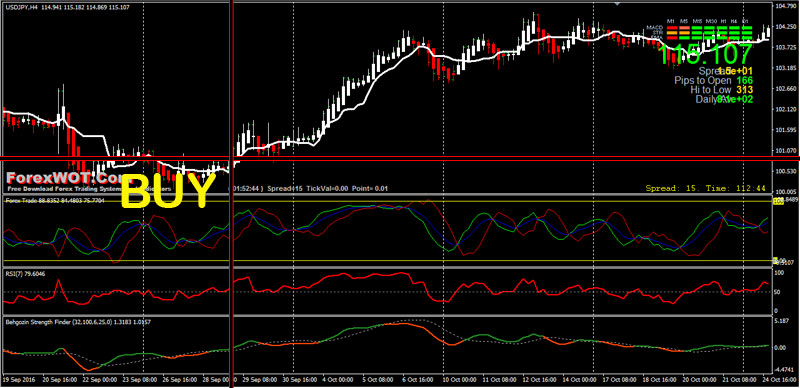 forex-usd-jpy-trading-BUY
