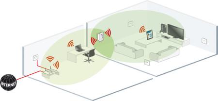 repetir señal wifi