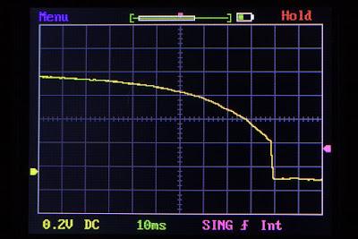 Wyłączanie Olight S1R BatonII