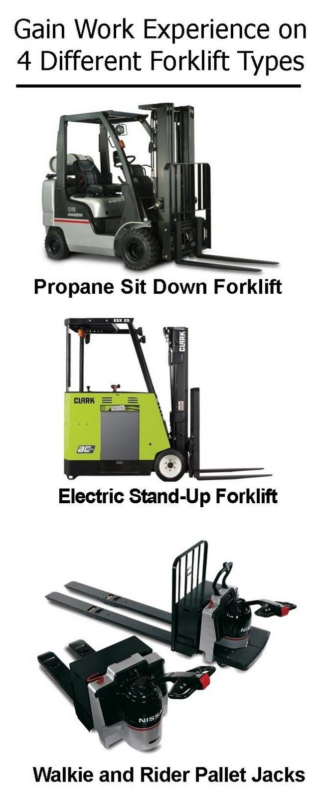 Forklift Training Extended Boom Forklift Training