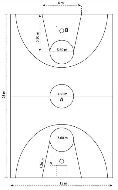 Ukuran Lapangan Permainan Bola Basket : ukuran, lapangan, permainan, basket, Ukuran, Gambar, Lapangan, Basket,, Papan, Pantul,, Keranjang,, Basket, Lengkap, (Sesuai, Perbasi)
