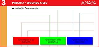 http://www.ceiploreto.es/sugerencias/A_1/Recursosdidacticos/TERCERO/datos/03_mates/U01/06.htm