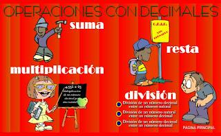 https://www3.gobiernodecanarias.org/medusa/eltanquematematico/todo_mate/openumdec/openumdec_p.html