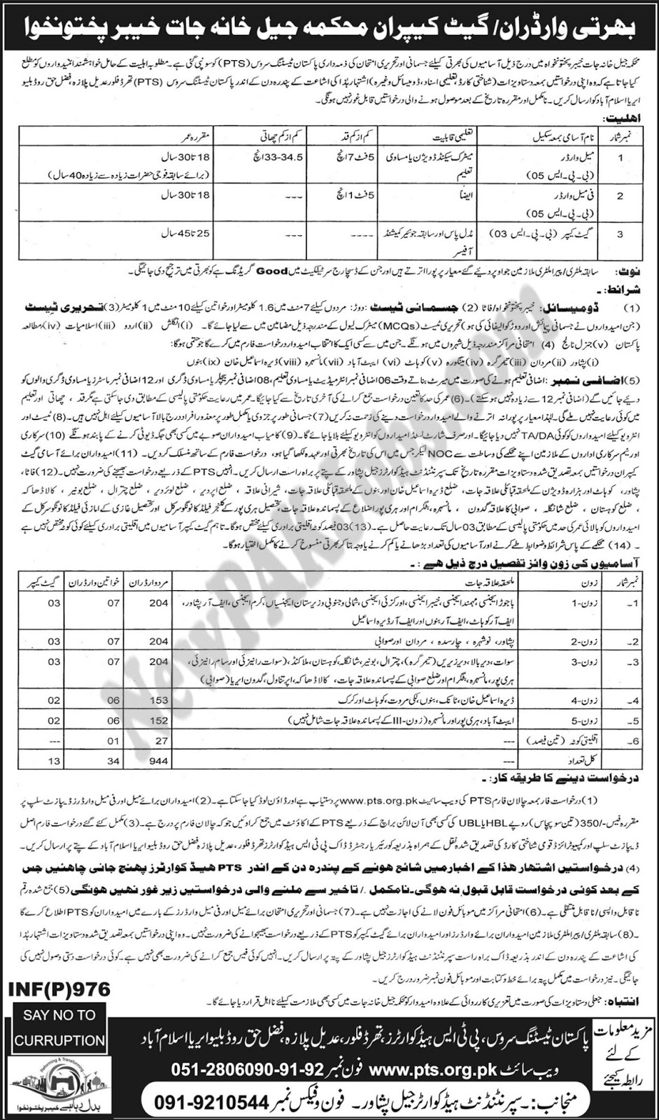 KPK PTS Jobs in Prison Department, Download Form 2018