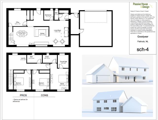 Floor Plans And Renderings