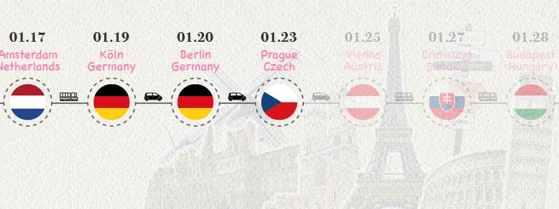 [捷克.布拉格] 布拉格城堡參觀 查理大橋以及老城區 布拉格廣場 跳舞的房子