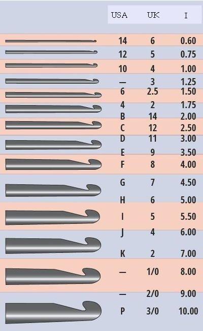 tabella misure uncinetto