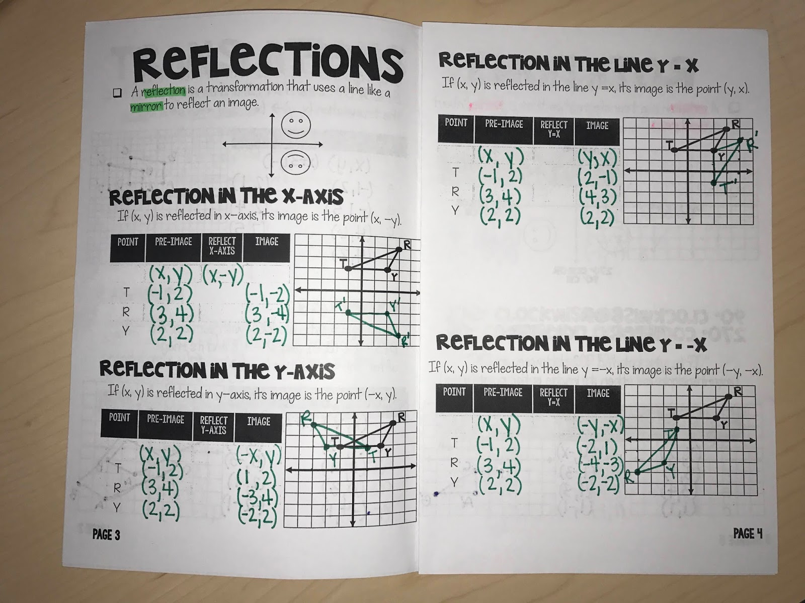 Mrs Newell S Math Book Of Transformations