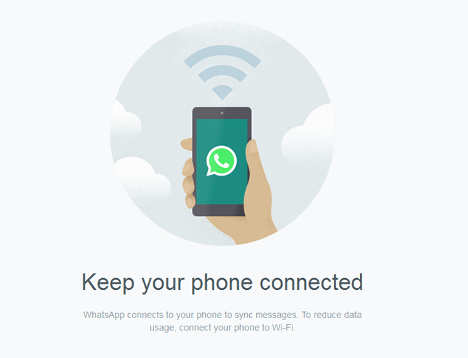 WhatsApp - Aplikasi Pilihan Popular Lifestyle