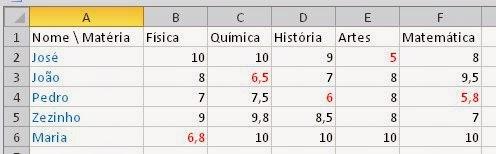 Como alterar a cor de células em planilhas do Excel