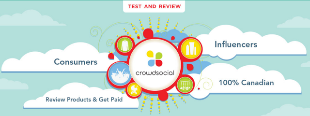 crowd social review products