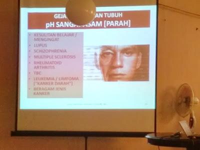 Kelas Sehat Diet Alkali Wied Harry Semarang