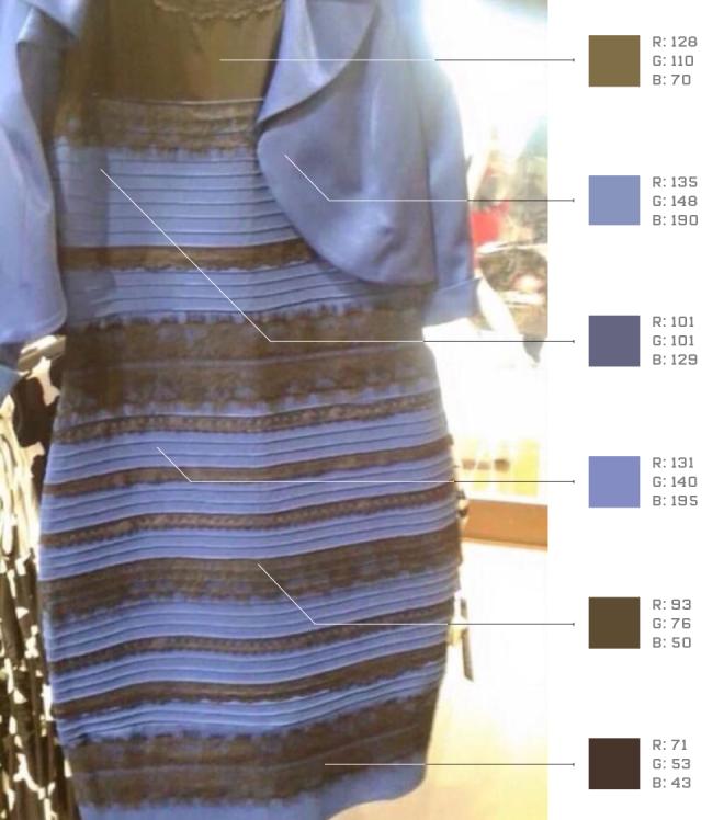 El Vestido Es Blanco Y Dorado O Negro Y Azul Respuesta