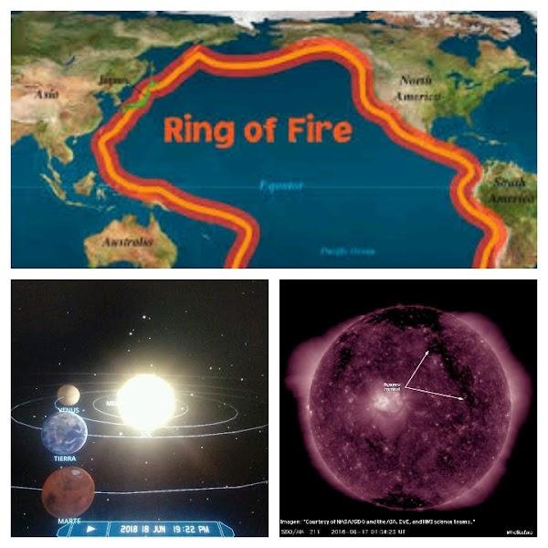 Cinturón De Fuego Activado + Alienación Planetaria + Viento Solar Hacia La Tierra.