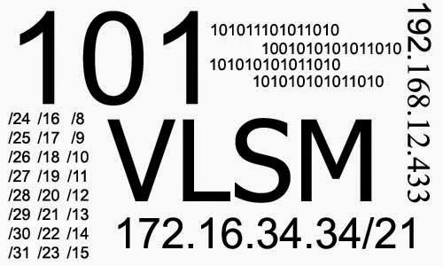 Bilan de VLSM tous les articles sur le VLSM et CIDR (CCNA
