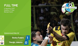 Persija Jakarta Kalah 0-1 di Kandang Barito Putera #Liga1 #PersijaDay
