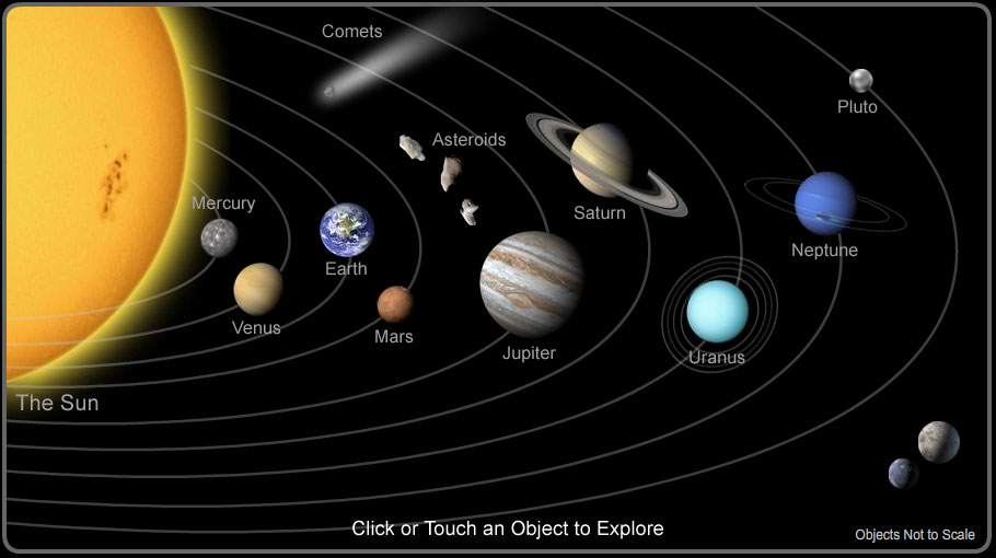 whole solar system without rings - photo #2