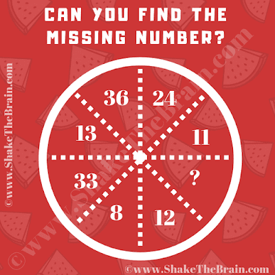 In this Circle Puzzle, your challenge is to find the value of the missing number