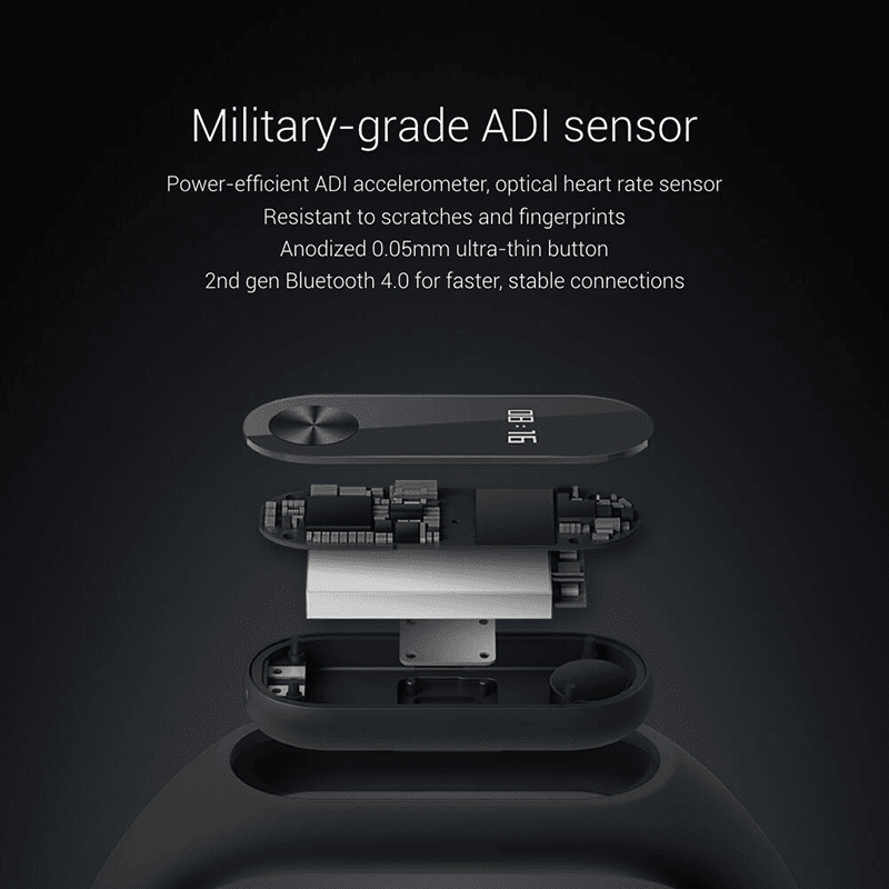 There's a military grade ADI sensor included