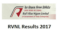 RVNL Results 2017