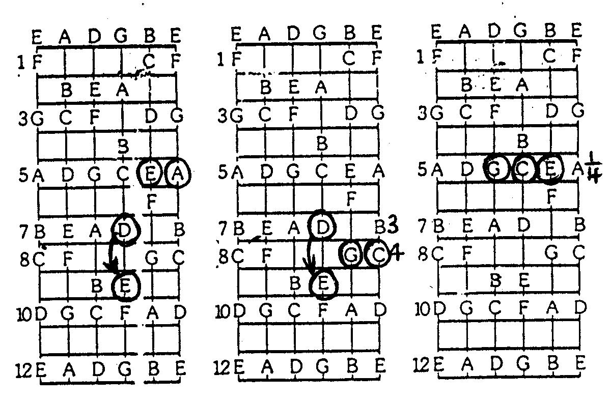 Rock Guitar Method: 2013