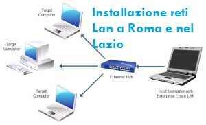 installazione reti lan roma