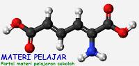 Definisi metabolisme, proses metabolisme, pengertian katabolisme, pengertian anabolisme dan contoh katabolisme.