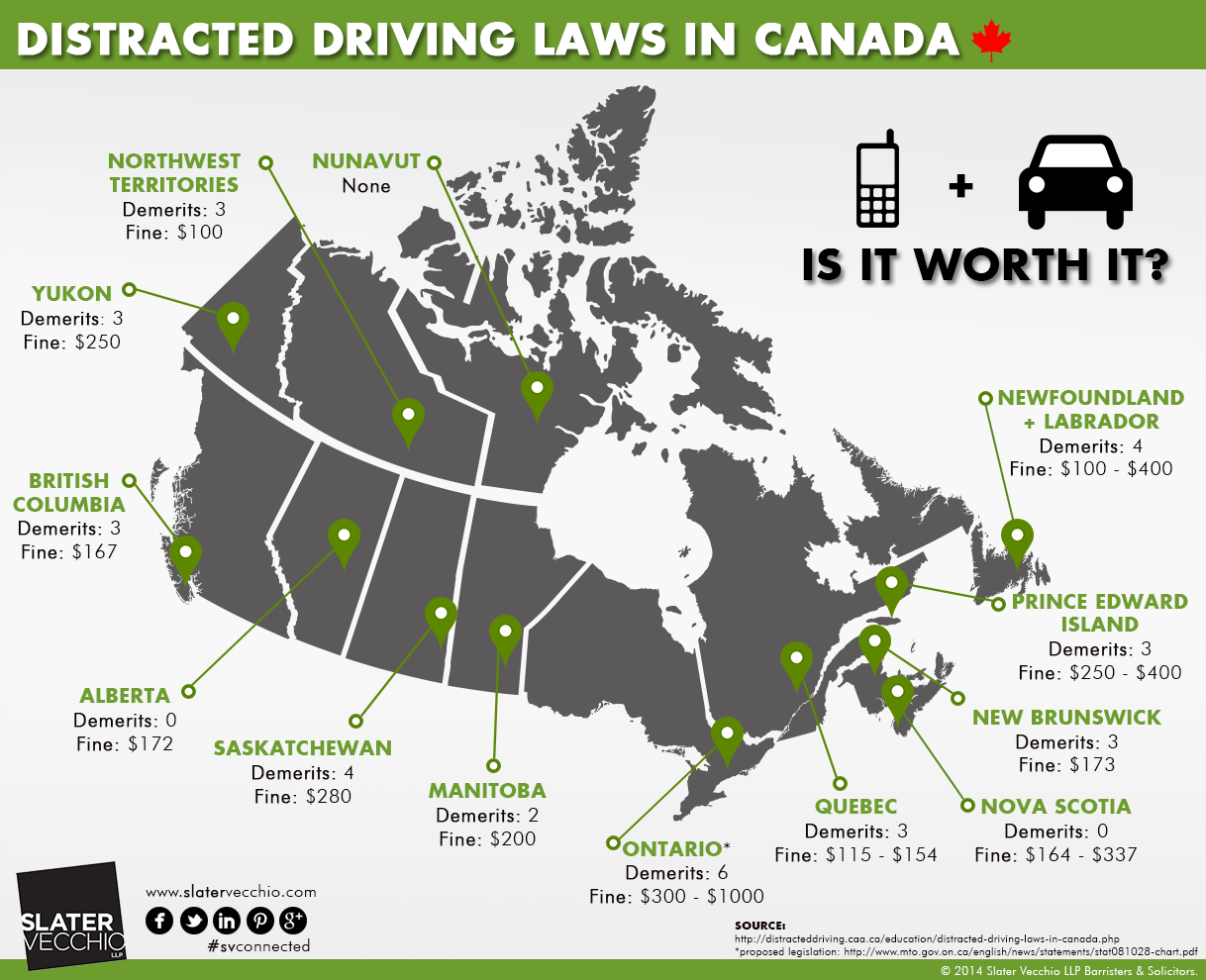 What are the restrictions on a Novice driver in BC