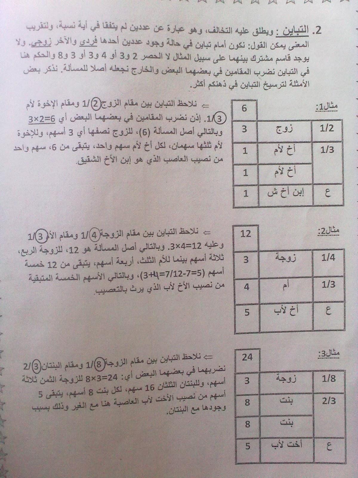 كيفية تأصيل المسألة من خلال المقارنة بين المقامات بالأنظار الأربع
