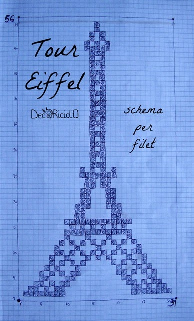 http://decoriciclo.blogspot.it/2015/02/ispirazioni-parigine-la-tour-eiffel.html