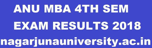 ANU MBA 4th Sem Results