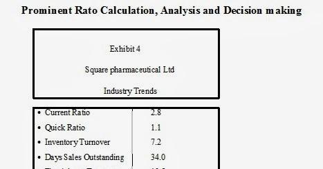 Ratio analysis balance sheet pdf