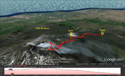 Hiking route to Mount Etna summit from south side