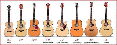 Các loại đàn guitar acoustic từ xưa đến nay