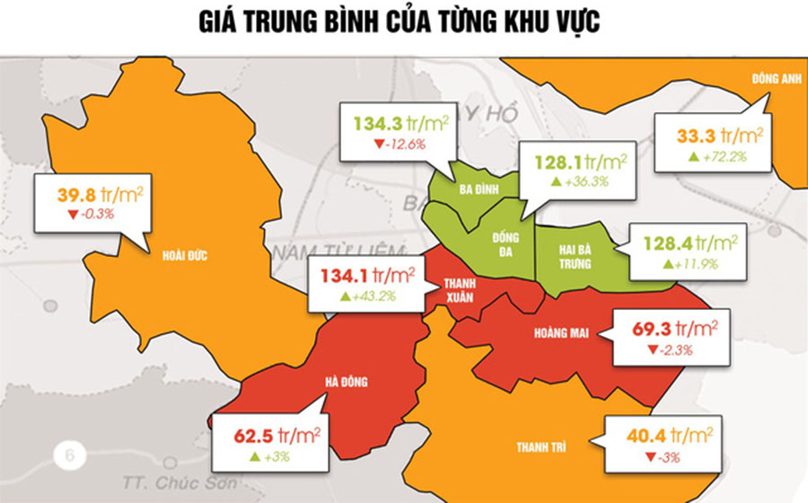 Phân tích giá bán đất nền các quận tại Hà Nội năm 2018