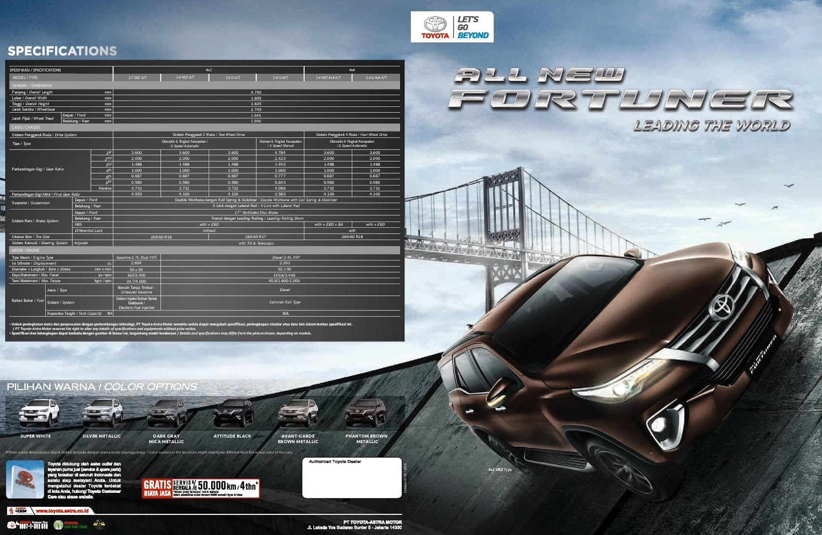 Browsur Toyota All New Fortuner Riau