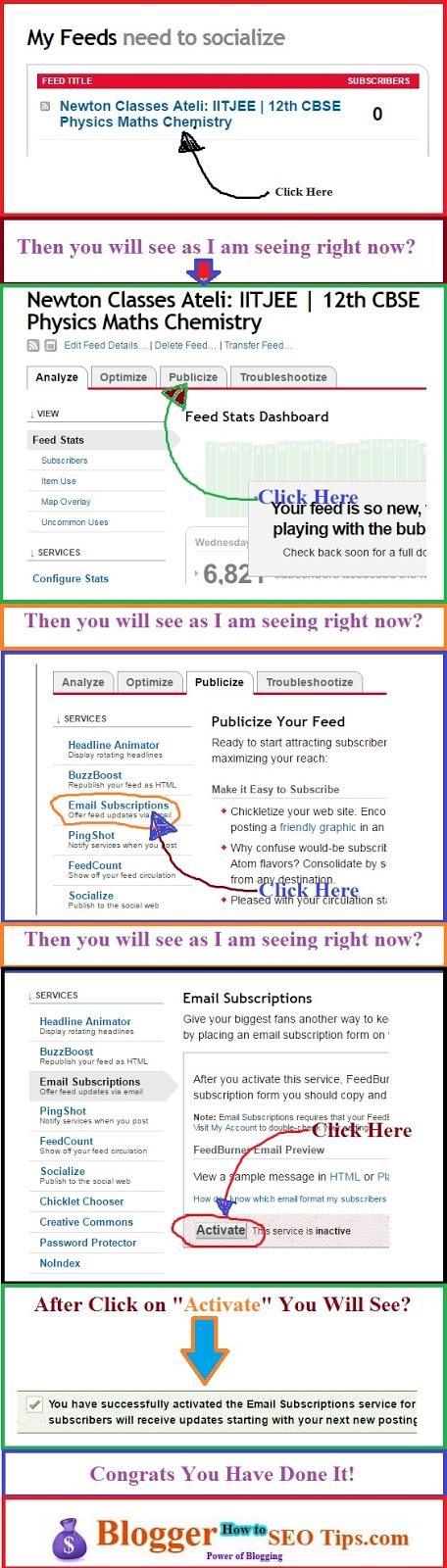 FeedBurner, Feedburner Subscribers List