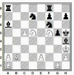 Posición de la partida de ajedrez P. Torres - L. Cruz (Tarragona, 2014)