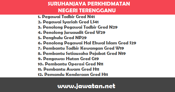 Jobs in Suruhanjaya Perkhidmatan Negeri Terengganu (22 April 2018)