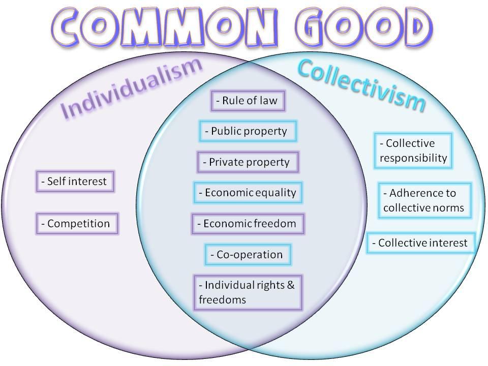 Socialism And Capitalism Venn Diagram 1980 Honda Cb400t Wiring Communism Vs Lara Expolicenciaslatam Co Democracy Under Fontanacountryinn Com